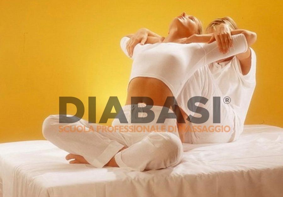 Massaggio thailandese: video